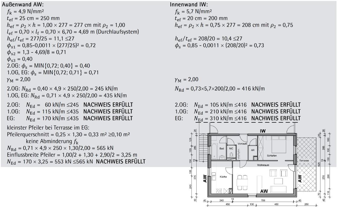 Beispiel 6-03: vereinfachte vertikale Berechnungsmethode – ÖNORM EN 1996-3 (Teil 3/3)