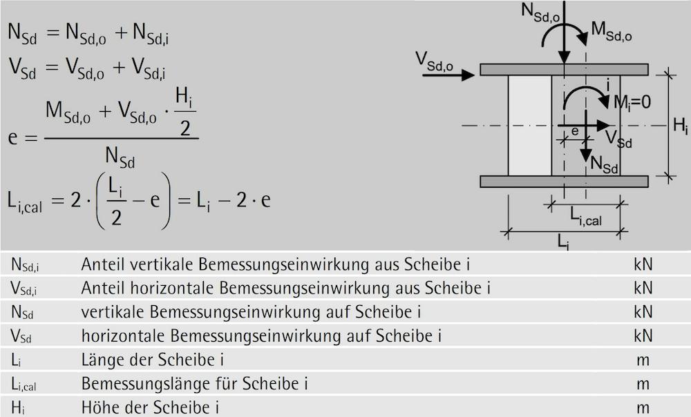 Formel 6-69