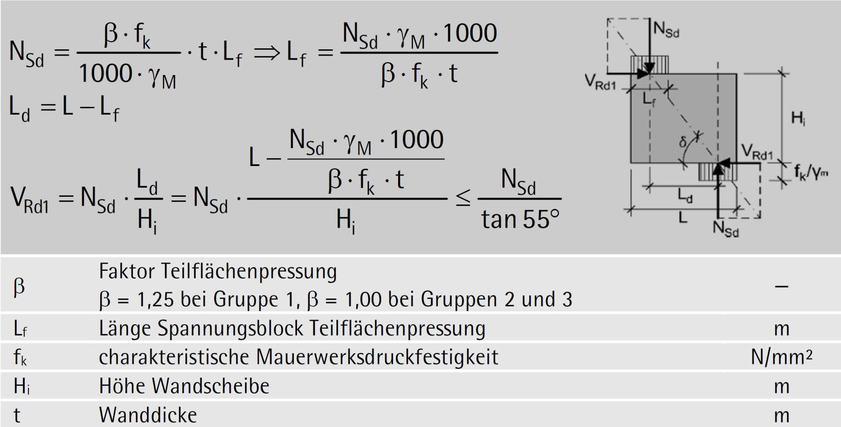 Formel 6-70