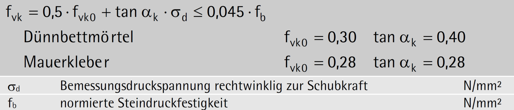 Formel: (5-31)