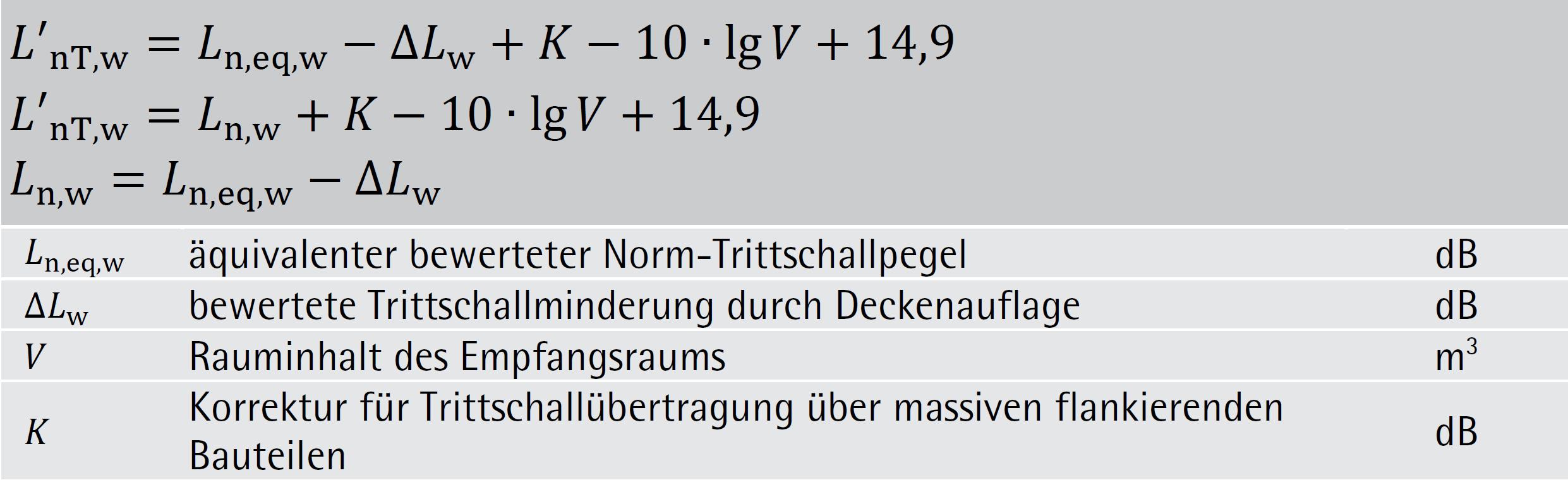 Formel (3-31)