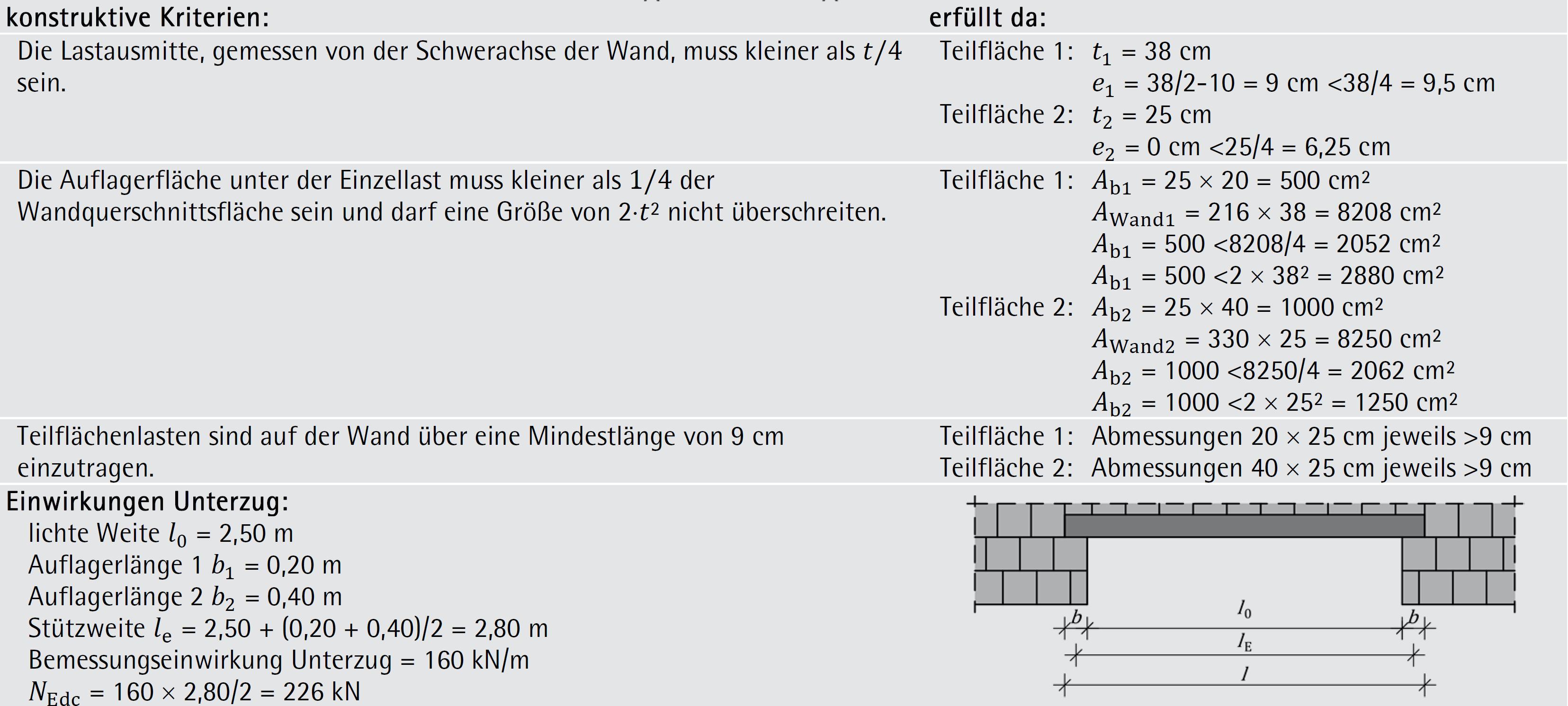 Beispiel 6-05: Teilflächenpressung – Nachweis nach ÖNORM EN 1996-3 (Teil 2/3)