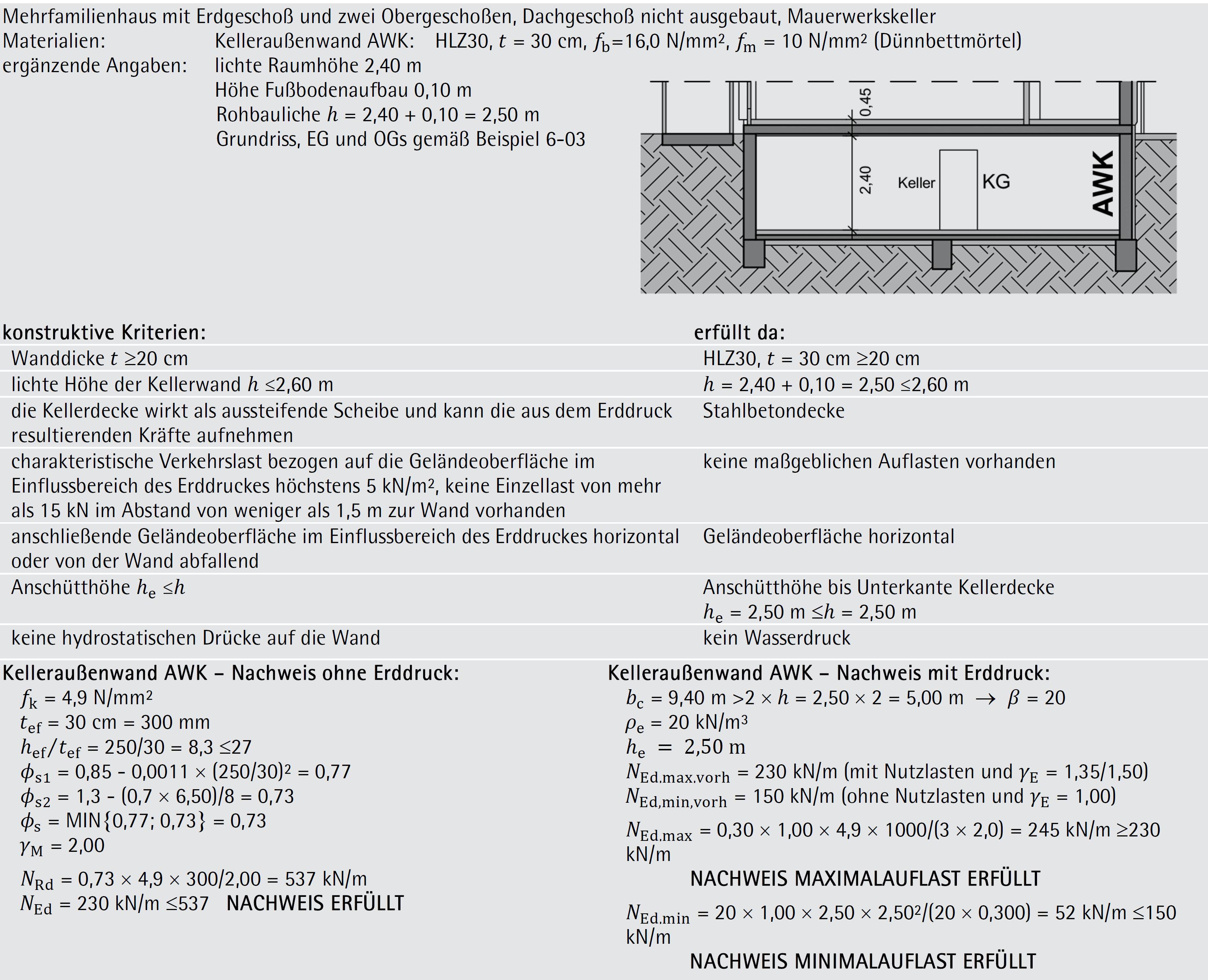 Beispiel 6-06: Nachweis Kelleraußenwand nach ÖNORM EN 1996-3 (Teil 1/2)